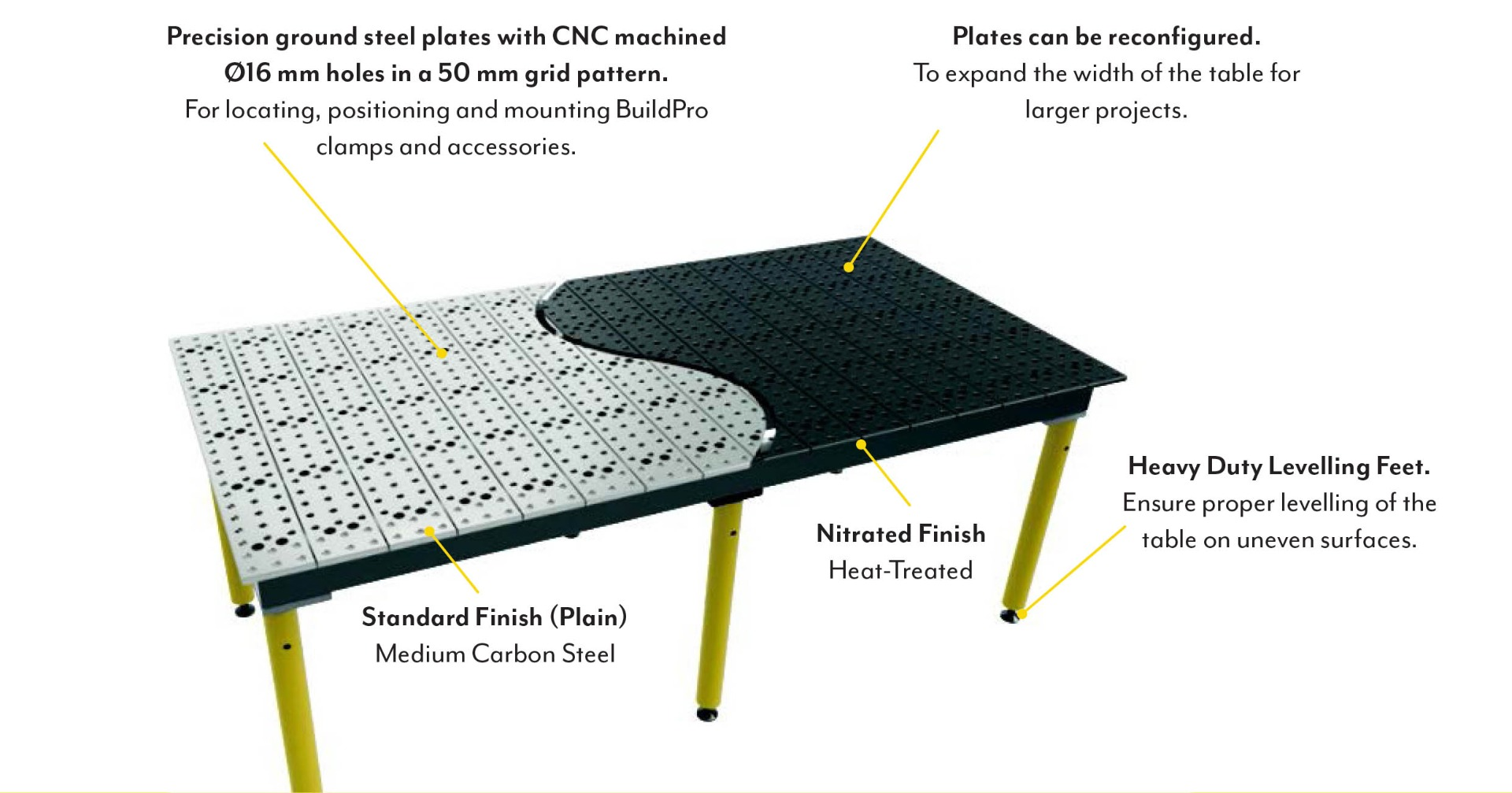 Build Pro Slotted Table Top